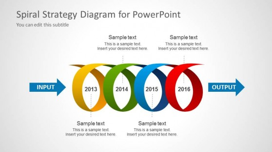 Spiral Strategy Diagram For Powerpoint Slidemodel