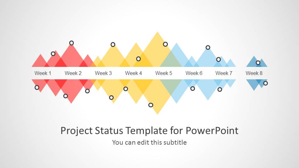 project status timeline template for powerpoint