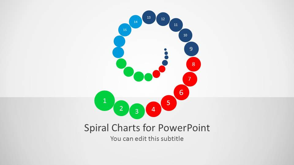 spiral chart diagram for powerpoint slidemodel