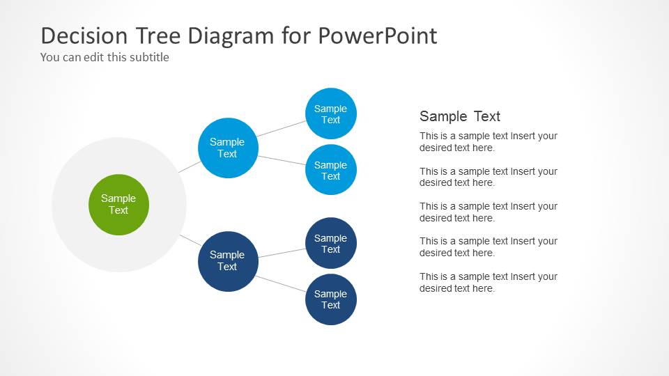 Decision Tree Diagram for PowerPoint SlideModel – Decision Tree Template