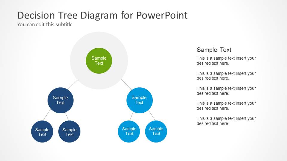 Decision tree diagram for powerpoint slidemodel for Free decision tree template