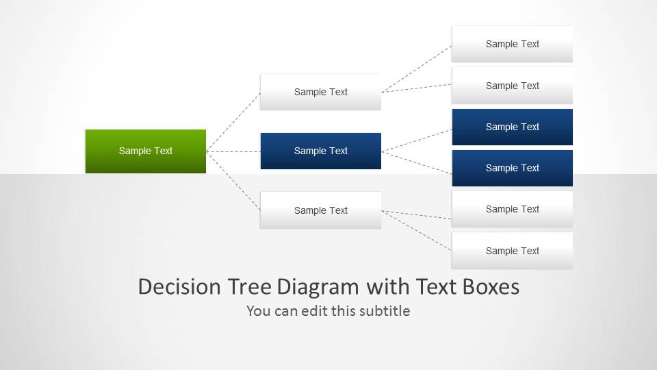 Decision Tree Diagram With Text Boxes For Powerpoint  Slidemodel