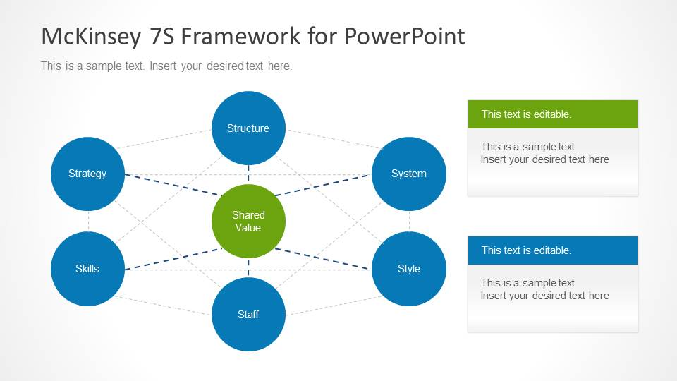 mckinsey 7s diagram for powerpoint - slidemodel, Powerpoint templates