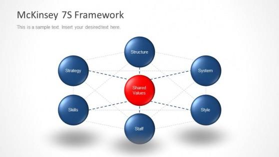 mckinsey 7s model powerpoint templates, Modern powerpoint