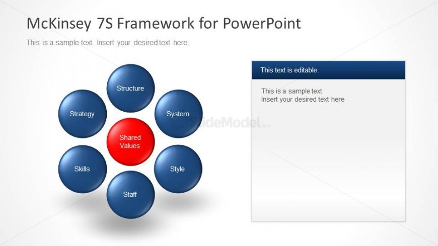 mckinsey 7s framework slide design for powerpoint - slidemodel, Powerpoint templates