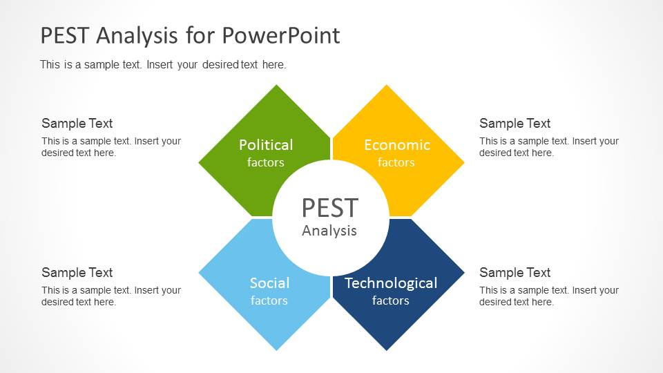 PEST Analysis Diagrams for PowerPoint - SlideModel