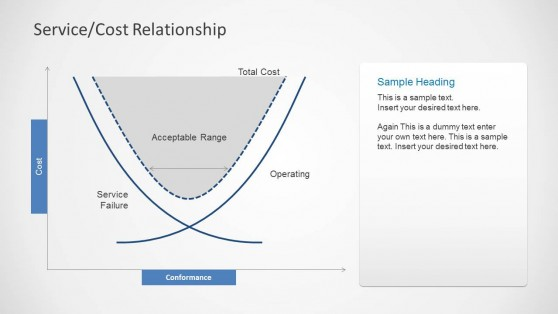 Service Cost Relationship PPT Slide Design