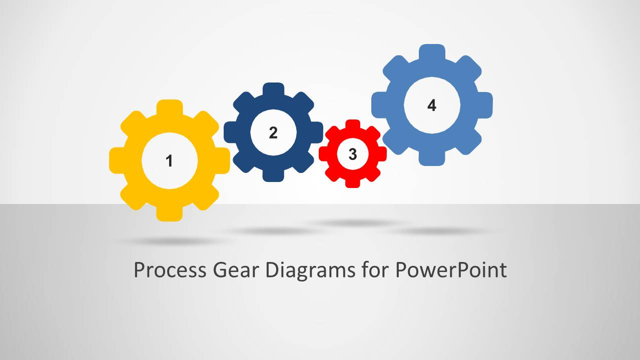 process gear diagrams for powerpoint slidemodel