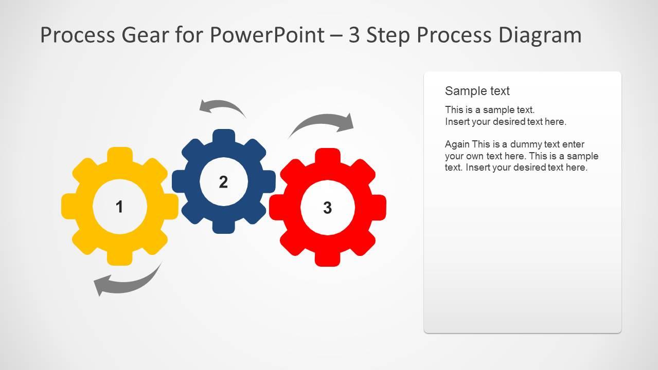 6122 01 process gear 5 process gear diagrams for powerpoint slidemodel