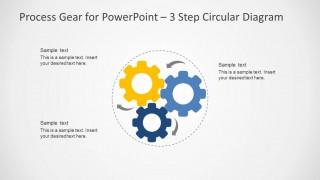 Ecosystem Gears Slide Design for PowerPoint