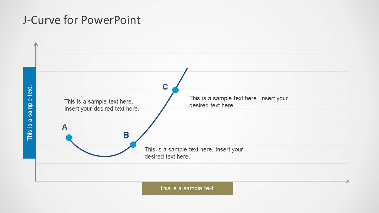 Social science powerpoint templates j curve for powerpoint toneelgroepblik