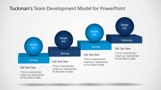 Team Development Model PPT Slide Design with Four Stages for PowerPoint