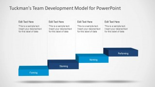 Tuckman Team Development Diagram with 4 Stages