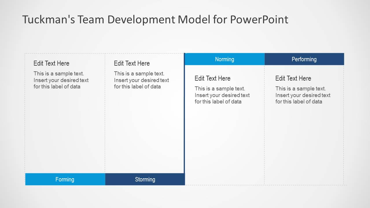tuckmans team development model Tuckman's group development model focuses on the distinct phases that small groups go through in order to achieve maximum effectiveness of team work.