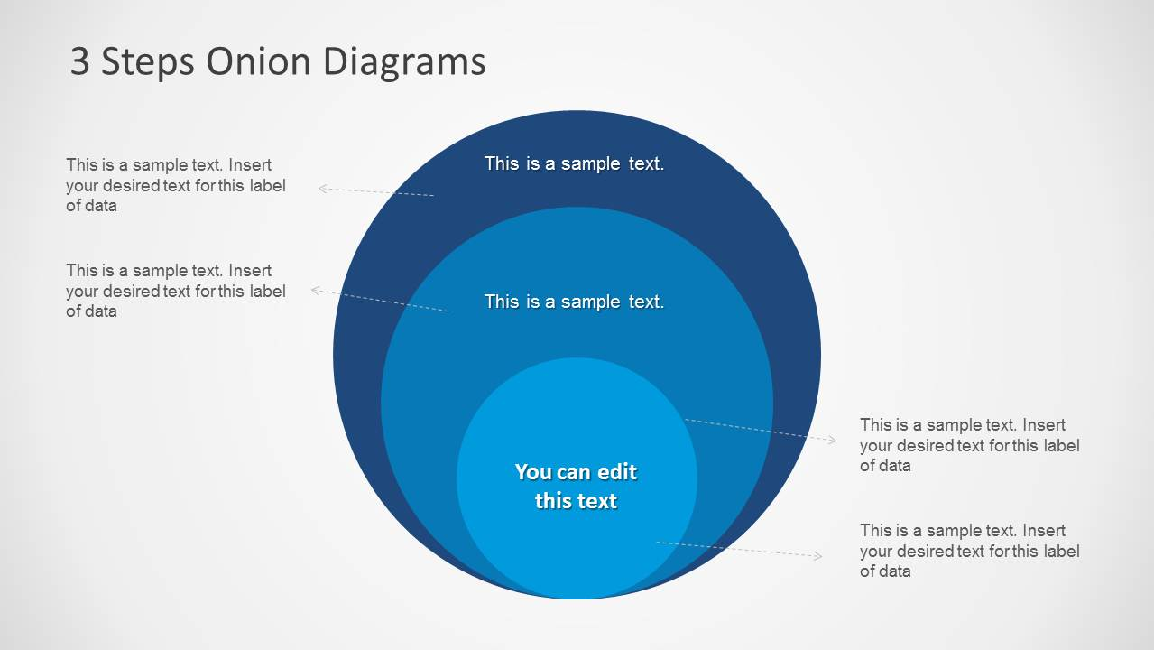 steps onion diagrams for powerpoint   slidemodel steps onion diagrams for powerpoint