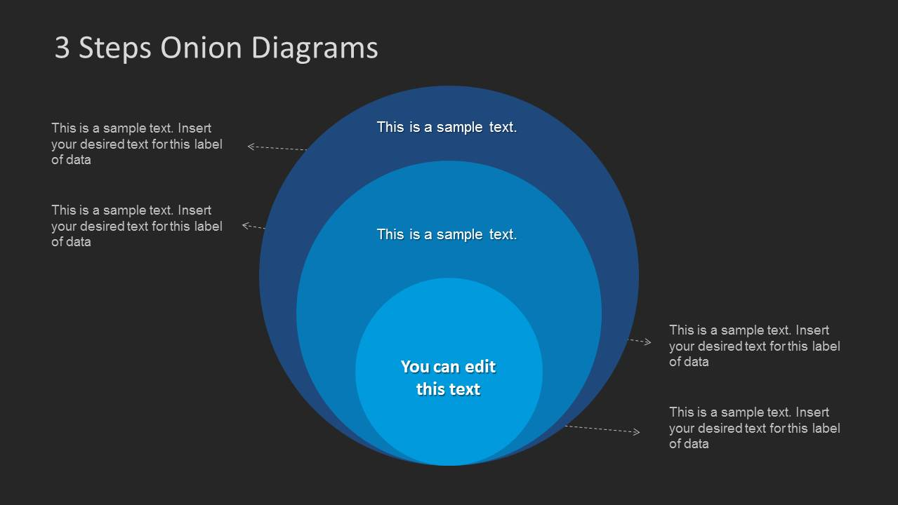 3 steps onion diagrams for powerpoint slidemodel ccuart Choice Image