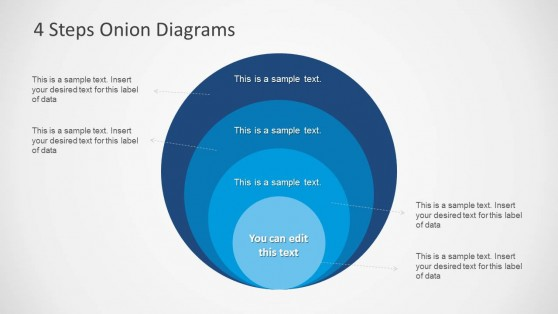 Onion Diagrams for PowerPoint