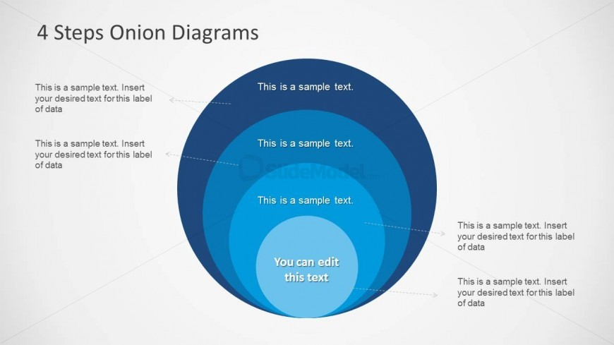 Concentric Circles Onion Diagram Slide Design Slidemodel