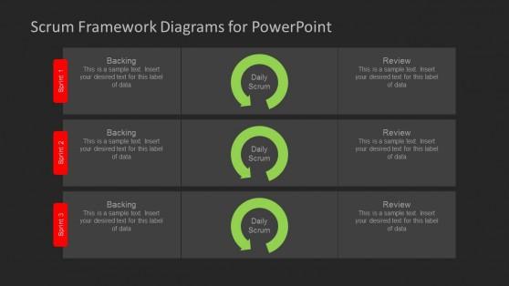 Scrum Diagram Ppt Scrum Framework Diagrams For