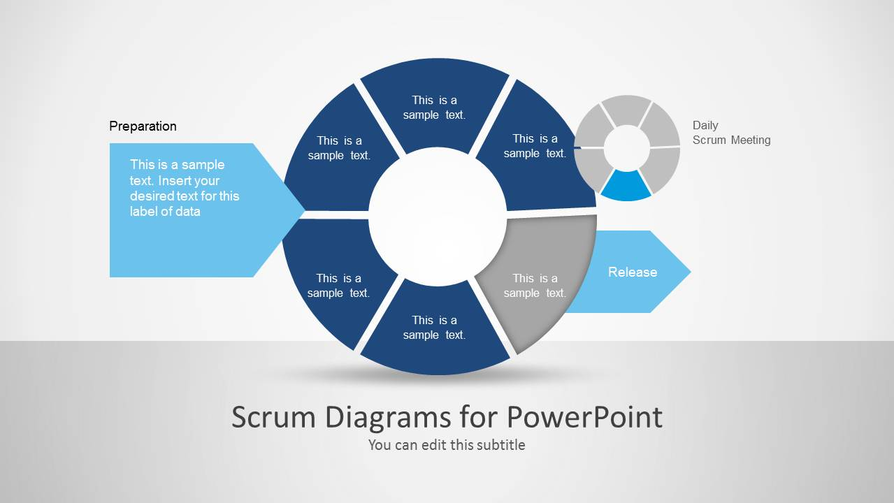 Scrum Diagram Ppt Scrum Diagrams For Powerpoint