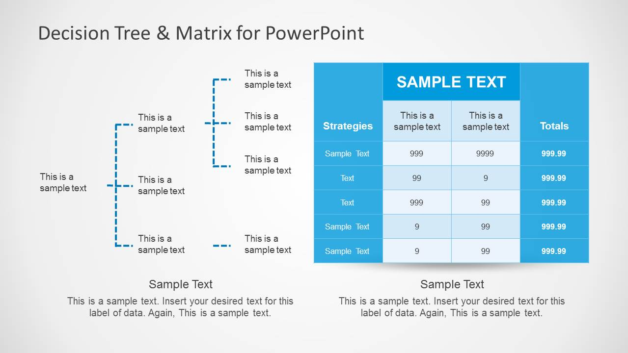 Decision Tree Matrix for PowerPoint Presentations SlideModel – Decision Chart Template