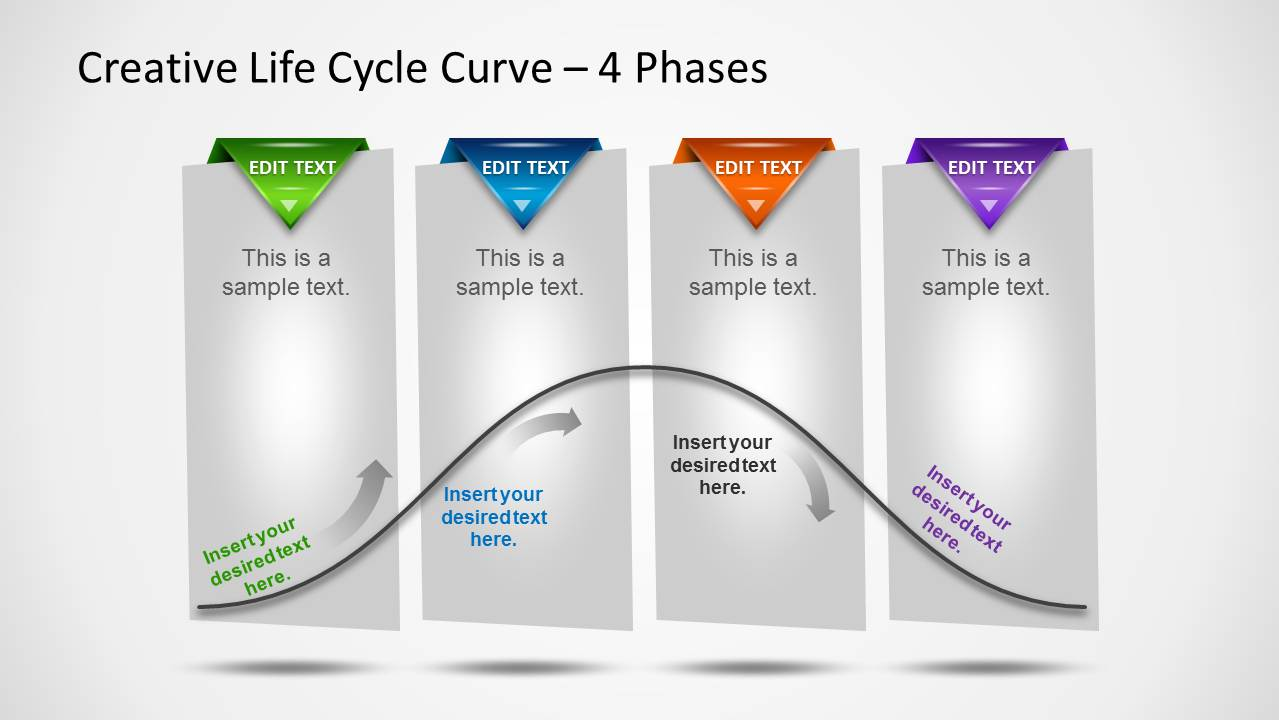 Creative Life Cycle Curve with 4 Phases for PowerPoint