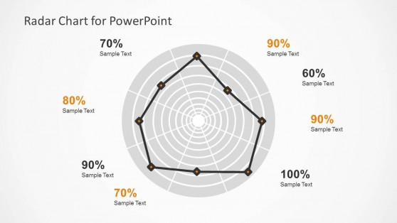 spider chart powerpoint templates