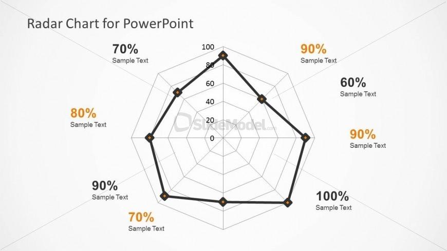 6191-01-radar-chart-2