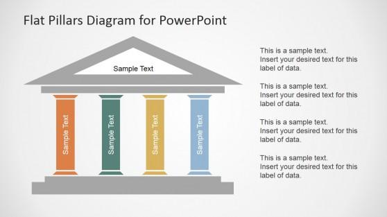 Sample Business Plan Pillars Slide