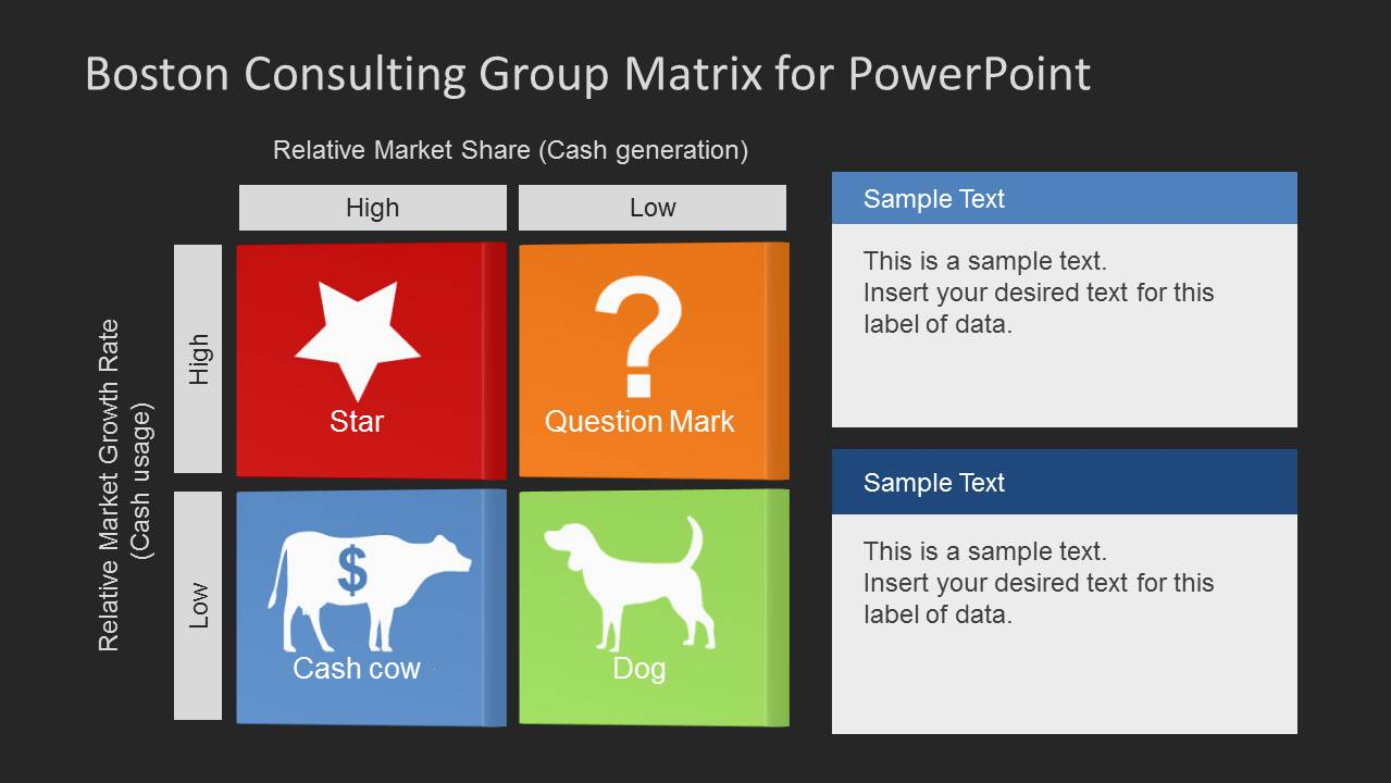 Boston Consulting Group Matrix Template for PowerPoint - SlideModel