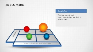 3D BCG Matrix for PowerPoint