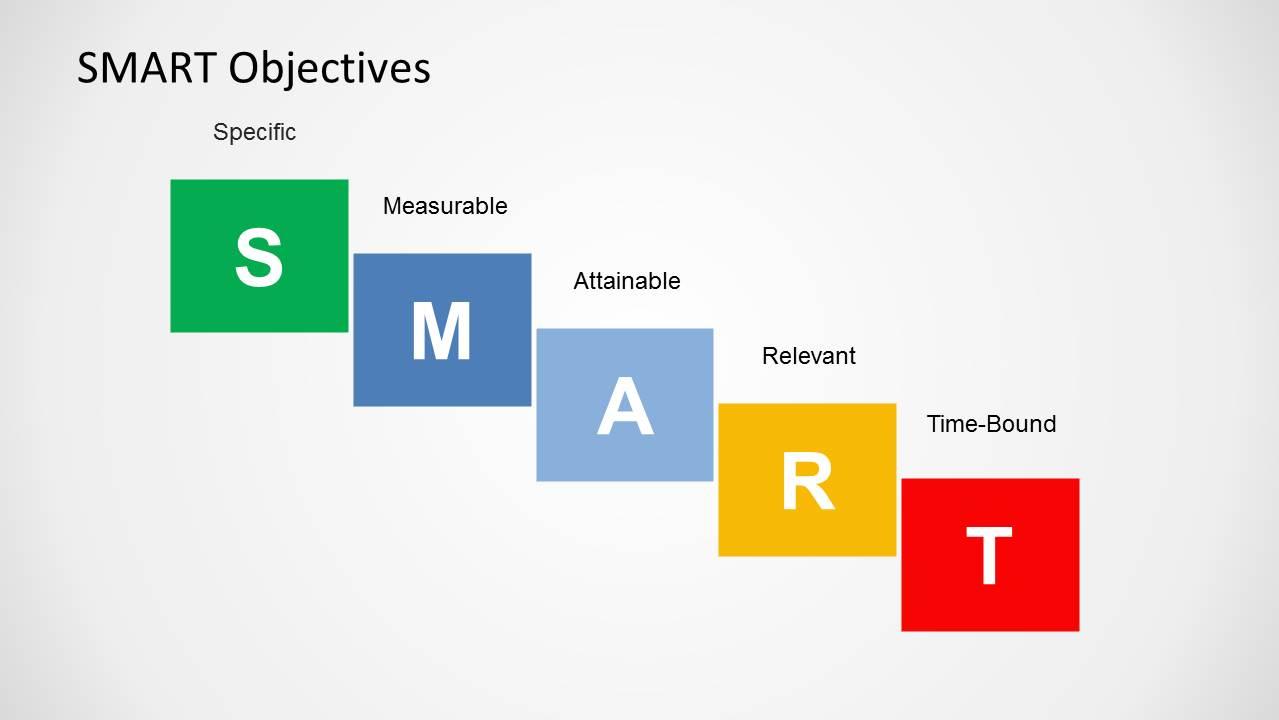 SMART Objectives PowerPoint Template - SlideModel