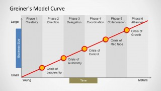 Greiner curve template for PowerPoint