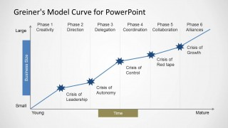 Greiner's Curve PowerPoint Template