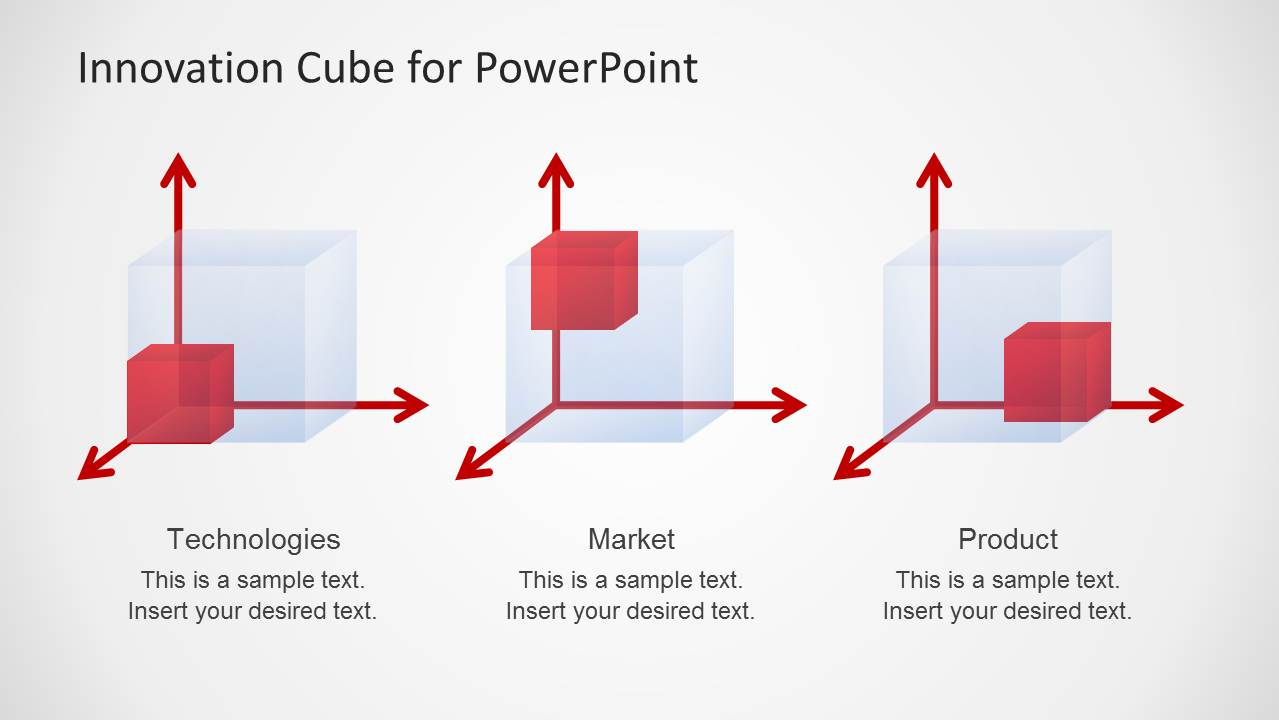 strategic innovation cube template for powerpoint