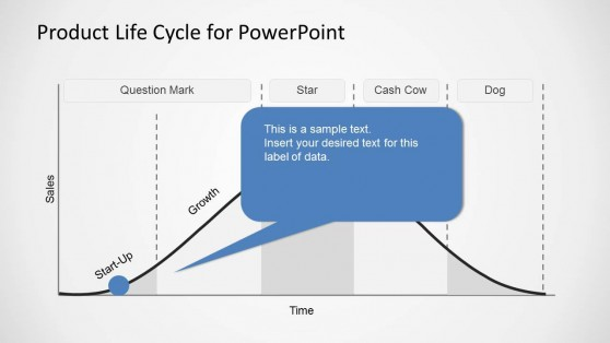 product life cycle model The conference paper is a literature review for investigating three concepts: product life cycle, technology life cycle and market life cycle the aim of the research and comparing the three life.