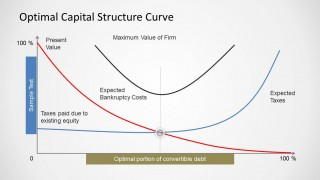 Optimal Capital Structure Curve Design for PowerPoint