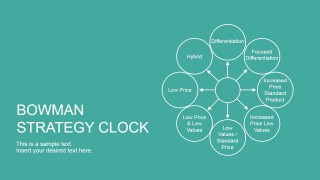 Flat Design PowerPoint Slide Strategy Clock