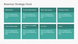 Eight Competitive Segments Bowman's Strategy Clock