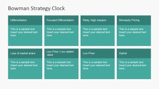 PowerPoint Diagram of Bowman Strategy Clock