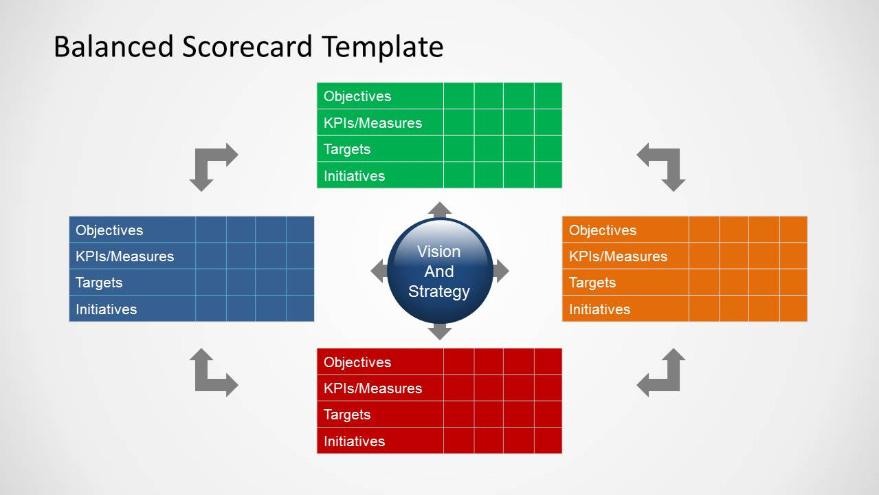 PowerPoint Four Perspectives Diagram for Balanced Scorecard