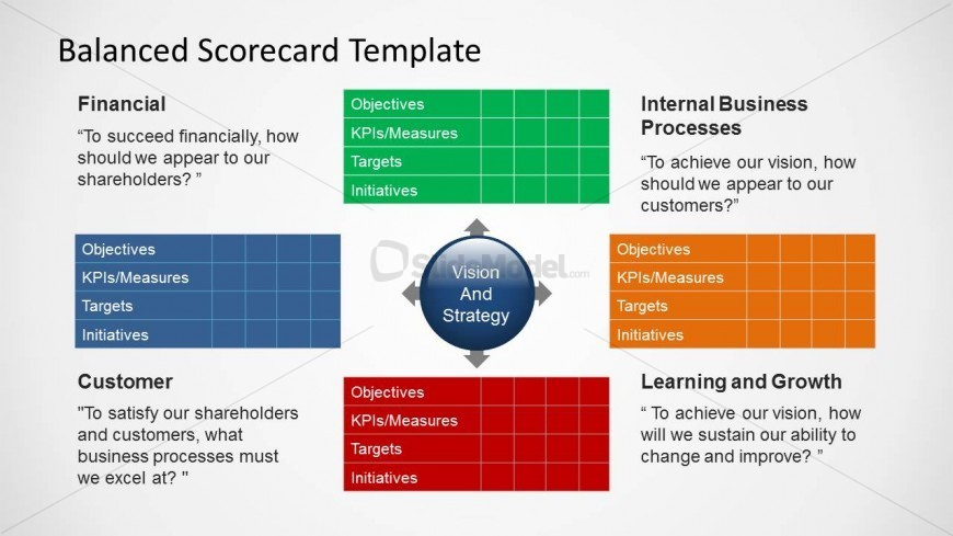 Flat Design Quadrants Powerpoint Balanced Scorecard - Slidemodel