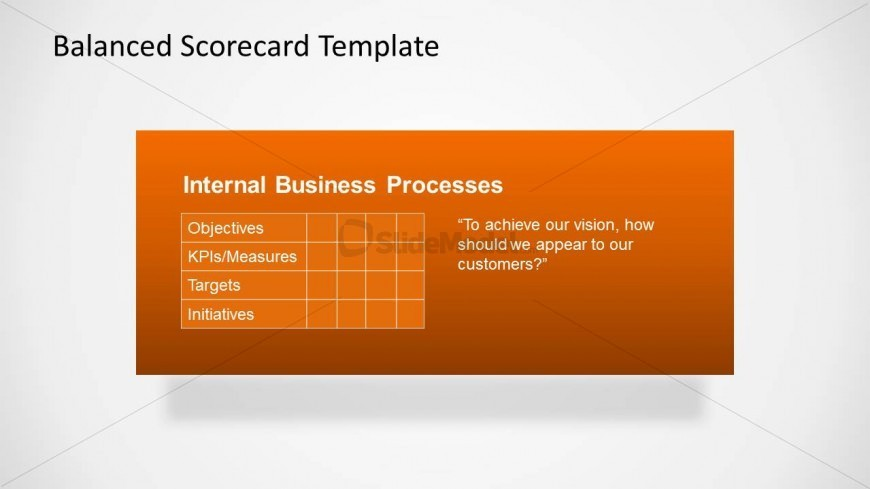 Internal Processes Perspective Balanced Scorecard