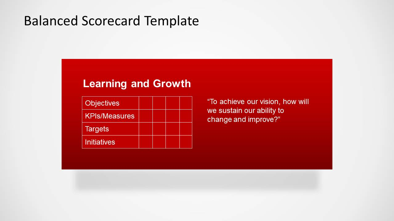 balanced scorecard template for powerpoint