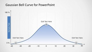 PowerPoint Gaussian Bell for PowerPoint Crated in Flat Design