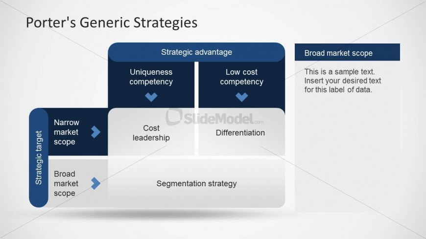 samsung generic strategy Samsung bioepis is a biopharmaceutical company focused on increasing patient access to high-quality medicines through the development of biosimilars.