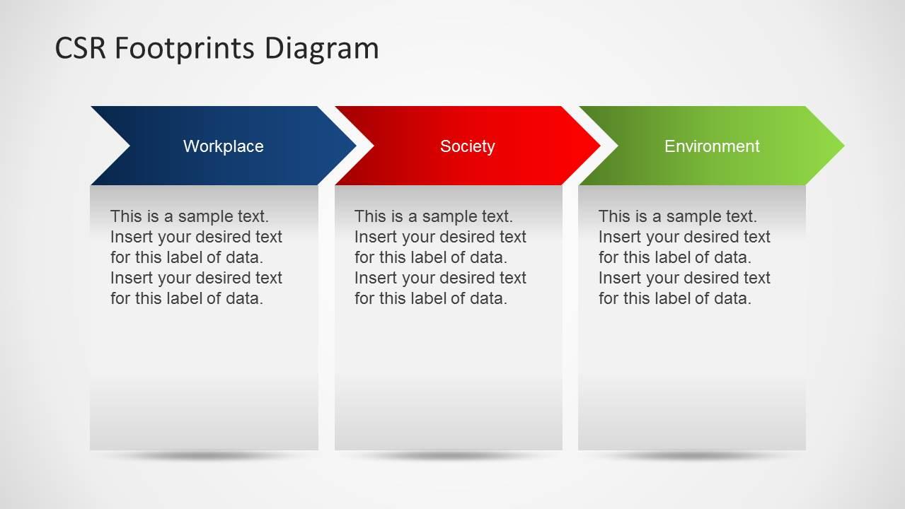 csr footprints circular diagram for powerpoint slidemodel