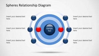 Spheres relationship diagrams for powerpoint slidemodel spheres relationship diagrams for powerpoint is a presentation design with a nice circular diagram and small spheres with this template you can create toneelgroepblik Images