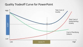 Powerpoint template and bell curve for Bell curve powerpoint template