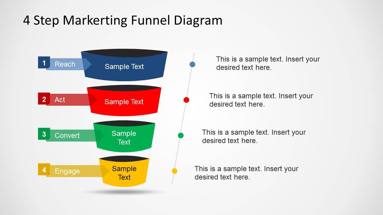 marketing pipeline template - 4 step marketing funnel diagram for powerpoint slidemodel